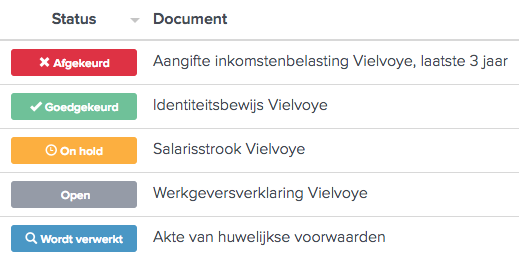 De 5 verschillende statussen van documenten